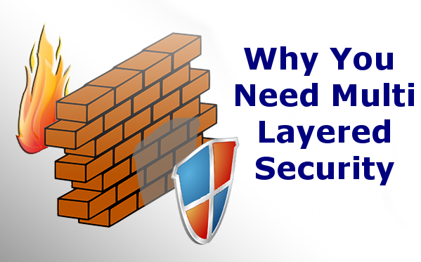 Multi layered security